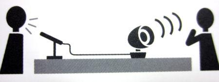 コミューンによる対話支援システム
